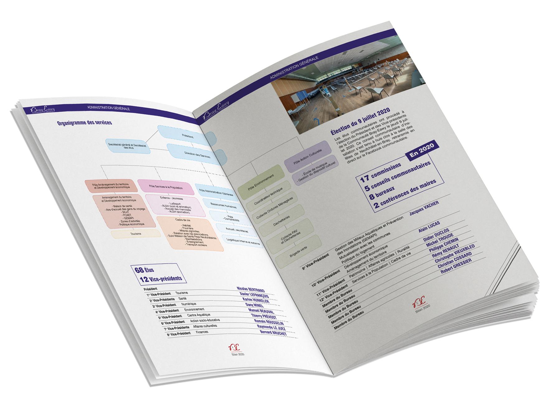 Mise en page de rapport annuel